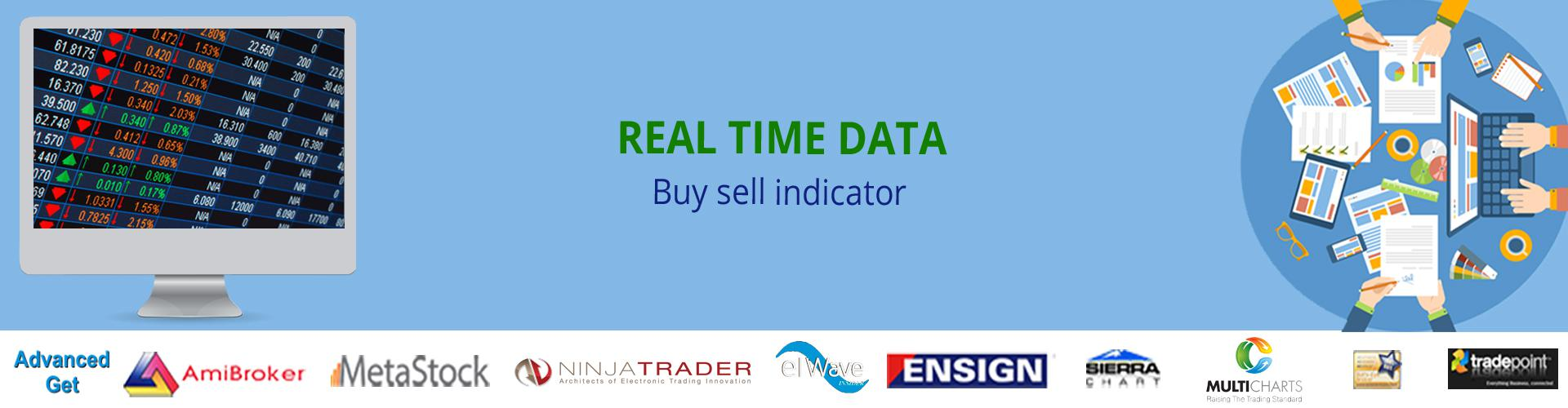 amiBroker real time data feed- advancedget ninjatrader